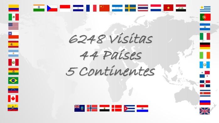 paises weblog
